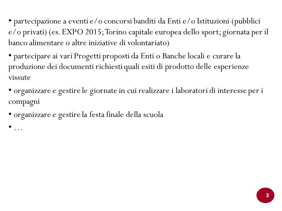 3 partecipazione a eventi e/o concorsi banditi da Enti e/o Istituzioni (pubblici e/o privati) (es. EXPO 2015; Torino capitale europea dello sport; gio