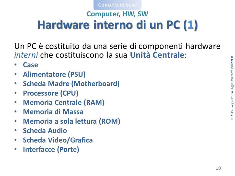 © 2015 Giorgio Porcu - Aggiornamennto 26/02/2015 Concetti di base Computer, HW, SW Un PC è costituito da una serie di componenti hardware interni che costituiscono la sua Unità Centrale: Case Alimentatore (PSU) Scheda Madre (Motherboard) Processore (CPU) Memoria Centrale (RAM) Memoria di Massa Memoria a sola lettura (ROM) Scheda Audio Scheda Video/Grafica Interfacce (Porte) Hardware interno di un PC (1) 10