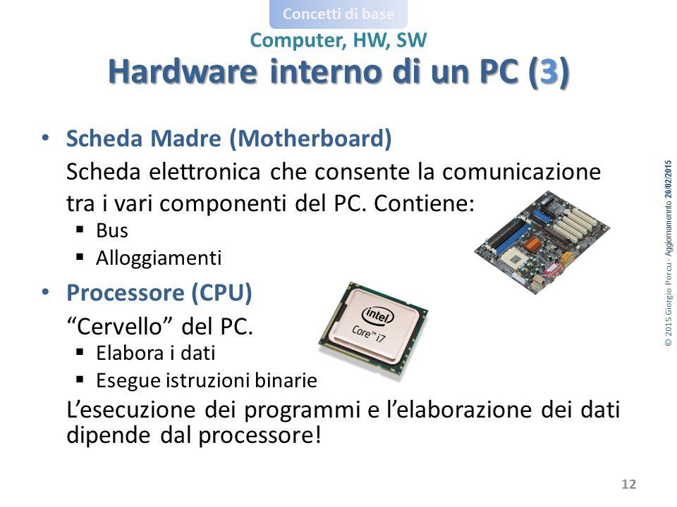 © 2015 Giorgio Porcu - Aggiornamennto 26/02/2015 Concetti di base Computer, HW, SW Scheda Madre (Motherboard) Scheda elettronica che consente la comunicazione tra i vari componenti del PC.