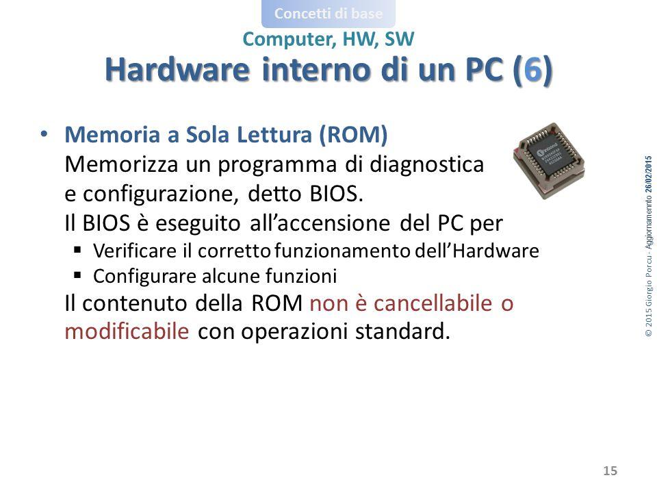 © 2015 Giorgio Porcu - Aggiornamennto 26/02/2015 Concetti di base Computer, HW, SW Memoria a Sola Lettura (ROM) Memorizza un programma di diagnostica e configurazione, detto BIOS.