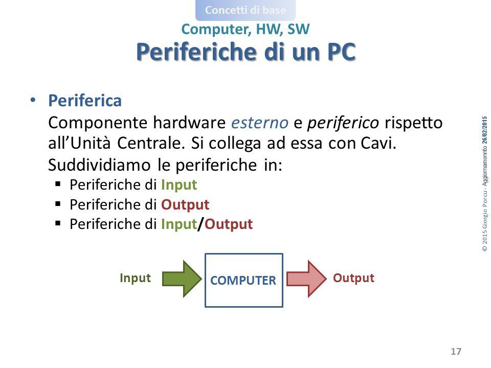 © 2015 Giorgio Porcu - Aggiornamennto 26/02/2015 Concetti di base Computer, HW, SW Periferica Componente hardware esterno e periferico rispetto all'Un