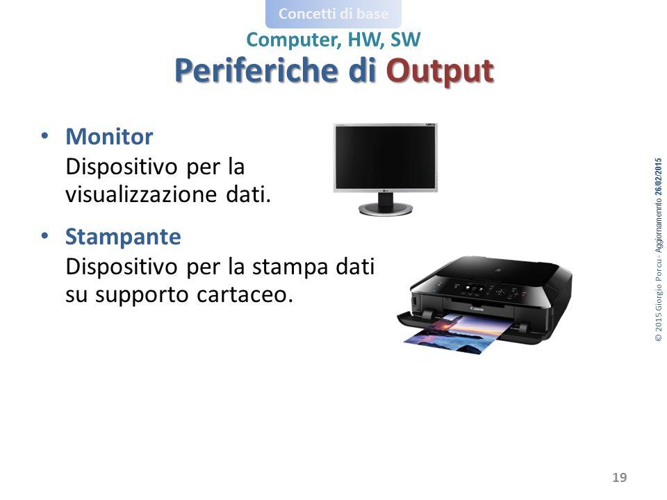 © 2015 Giorgio Porcu - Aggiornamennto 26/02/2015 Concetti di base Computer, HW, SW Monitor Dispositivo per la visualizzazione dati. Stampante Disposit