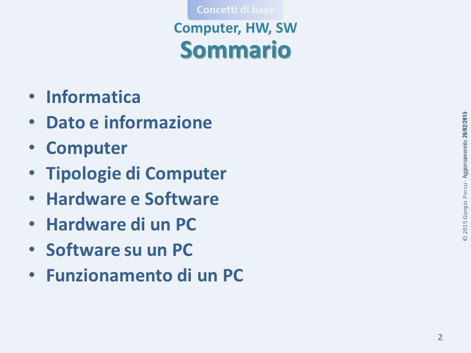 © 2015 Giorgio Porcu - Aggiornamennto 26/02/2015 Computer, HW, SW Concetti di base Sommario Informatica Dato e informazione Computer Tipologie di Comp