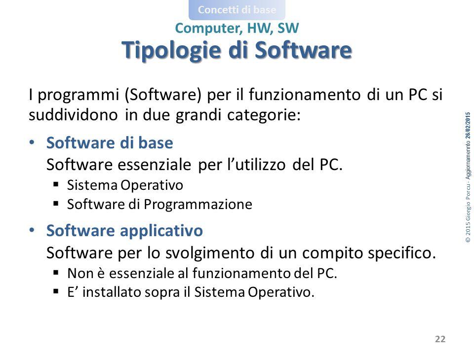 © 2015 Giorgio Porcu - Aggiornamennto 26/02/2015 Concetti di base Computer, HW, SW I programmi (Software) per il funzionamento di un PC si suddividono in due grandi categorie: Software di base Software essenziale per l'utilizzo del PC.