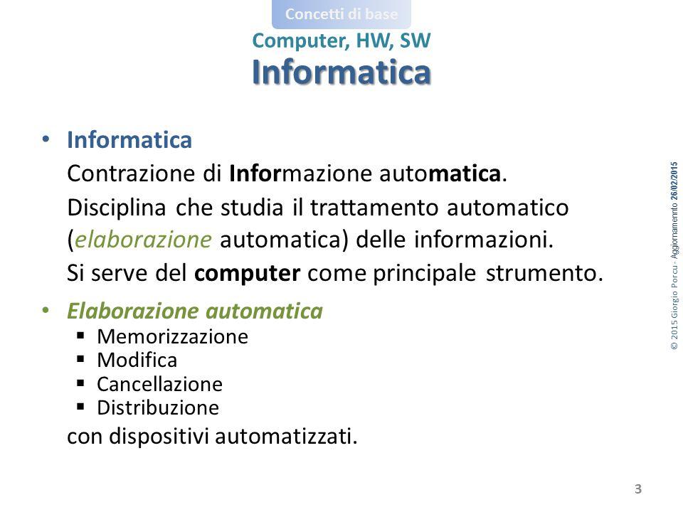 © 2015 Giorgio Porcu - Aggiornamennto 26/02/2015 Concetti di base Computer, HW, SW Informatica Contrazione di Informazione automatica. Disciplina che