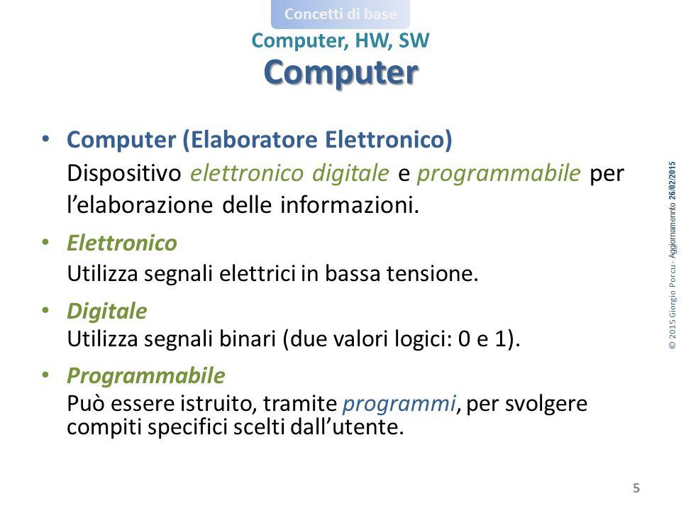 © 2015 Giorgio Porcu - Aggiornamennto 26/02/2015 Concetti di base Computer, HW, SW Computer (Elaboratore Elettronico) Dispositivo elettronico digitale e programmabile per l'elaborazione delle informazioni.