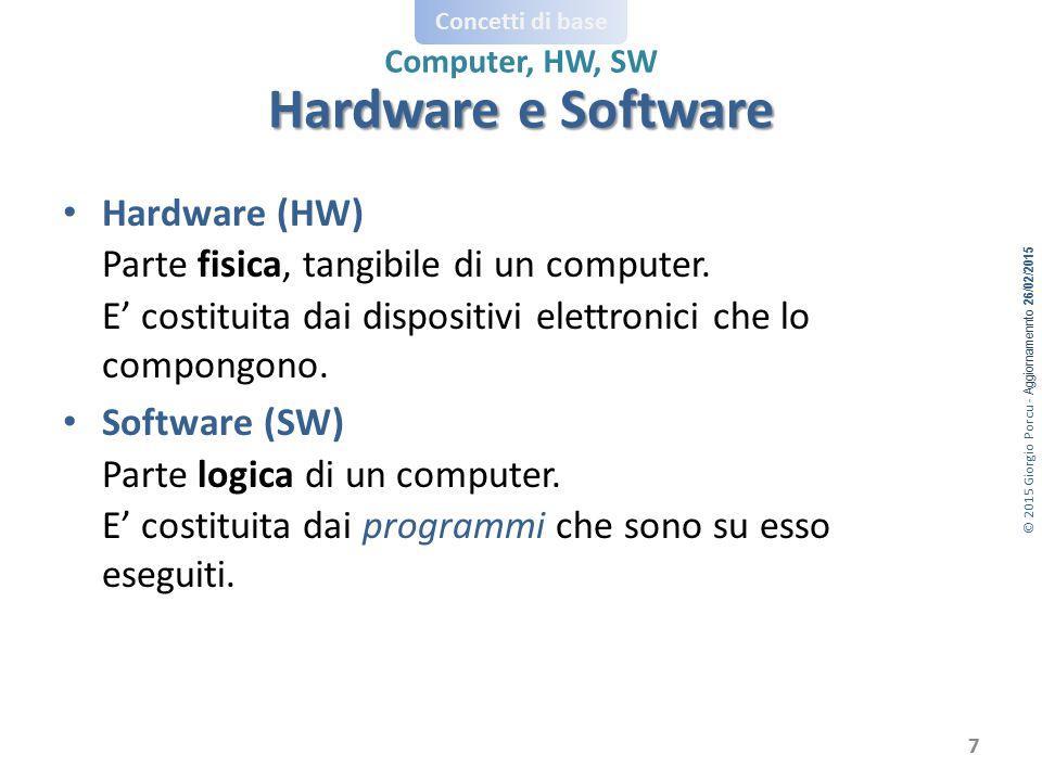 © 2015 Giorgio Porcu - Aggiornamennto 26/02/2015 Concetti di base Computer, HW, SW Hardware (HW) Parte fisica, tangibile di un computer. E' costituita