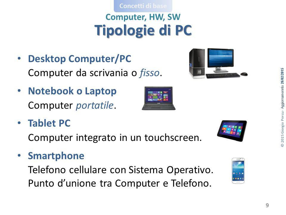 © 2015 Giorgio Porcu - Aggiornamennto 26/02/2015 Concetti di base Computer, HW, SW Desktop Computer/PC Computer da scrivania o fisso. Notebook o Lapto