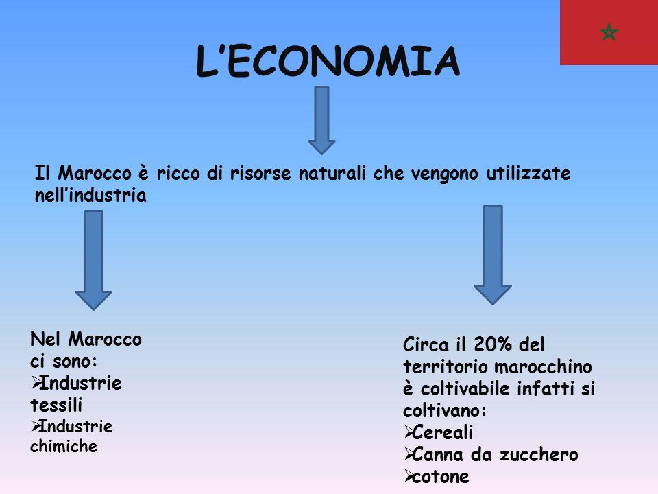 L'ECONOMIA Il Marocco è ricco di risorse naturali che vengono utilizzate nell'industria Nel Marocco ci sono:  Industrie tessili  Industrie chimiche