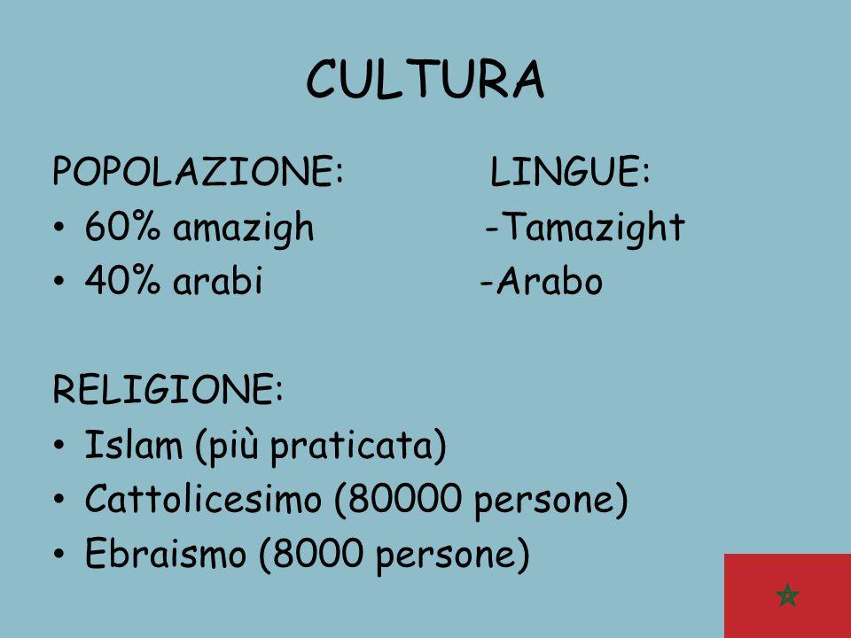 CULTURA POPOLAZIONE: LINGUE: 60% amazigh -Tamazight 40% arabi -Arabo RELIGIONE: Islam (più praticata) Cattolicesimo (80000 persone) Ebraismo (8000 per