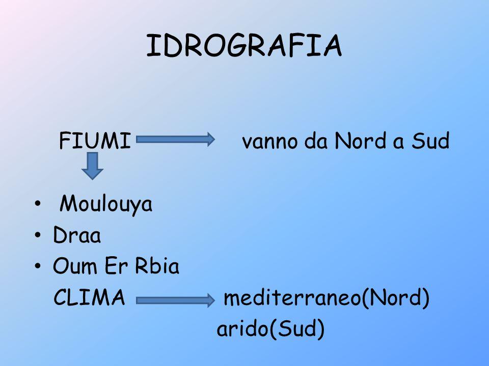 IDROGRAFIA FIUMI vanno da Nord a Sud Moulouya Draa Oum Er Rbia CLIMA mediterraneo(Nord) arido(Sud)