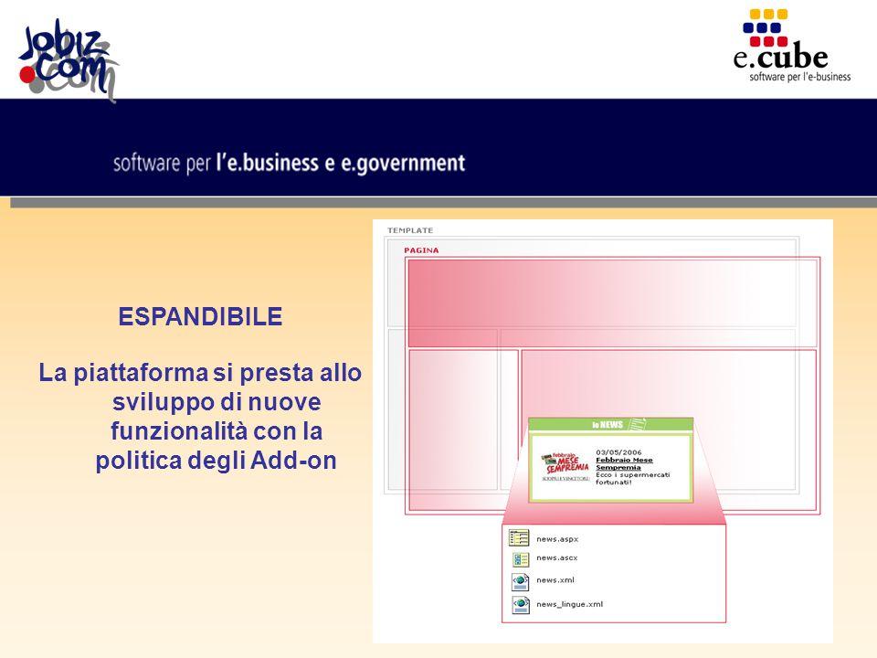 ESPANDIBILE La piattaforma si presta allo sviluppo di nuove funzionalità con la politica degli Add-on