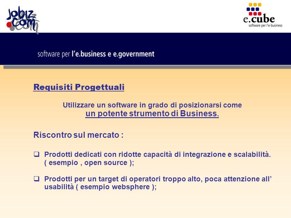Soluzione : Sviluppo di una piattaforma aperta tecnologicamente e scalabile nel tempo, e che utilizza framework.NET 1.Tecnologicamente Scalabile: microsoft.NET 2.0; migrazione su Oracle dbms; 2.Usabile: logica di prodotto; GUI; help desks; workflows; 3.Modulare con soluzioni di e-commerce, edms, e-booking; 4.Pricing flessibile alle politiche da adottare;