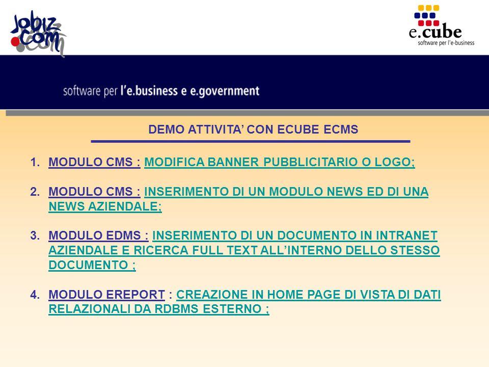 DEMO ATTIVITA' CON ECUBE ECMS 1.MODULO CMS : MODIFICA BANNER PUBBLICITARIO O LOGO;MODIFICA BANNER PUBBLICITARIO O LOGO; 2.MODULO CMS : INSERIMENTO DI UN MODULO NEWS ED DI UNA NEWS AZIENDALE;INSERIMENTO DI UN MODULO NEWS ED DI UNA NEWS AZIENDALE; 3.MODULO EDMS : INSERIMENTO DI UN DOCUMENTO IN INTRANET AZIENDALE E RICERCA FULL TEXT ALL'INTERNO DELLO STESSO DOCUMENTO ;INSERIMENTO DI UN DOCUMENTO IN INTRANET AZIENDALE E RICERCA FULL TEXT ALL'INTERNO DELLO STESSO DOCUMENTO ; 4.MODULO EREPORT : CREAZIONE IN HOME PAGE DI VISTA DI DATI RELAZIONALI DA RDBMS ESTERNO ;CREAZIONE IN HOME PAGE DI VISTA DI DATI RELAZIONALI DA RDBMS ESTERNO ;