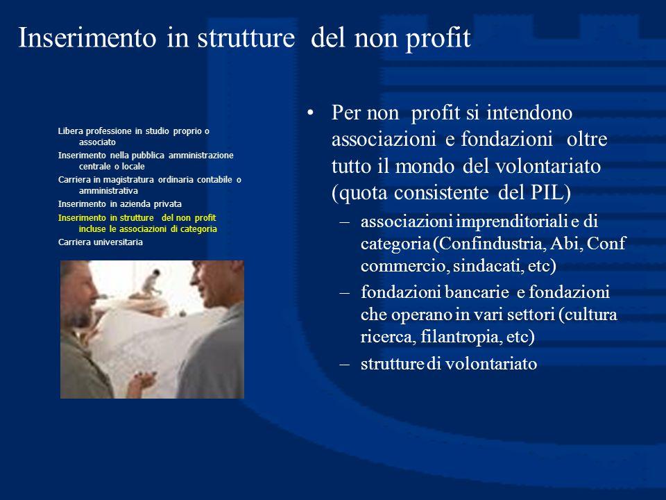 Inserimento in strutture del non profit Per non profit si intendono associazioni e fondazioni oltre tutto il mondo del volontariato (quota consistente