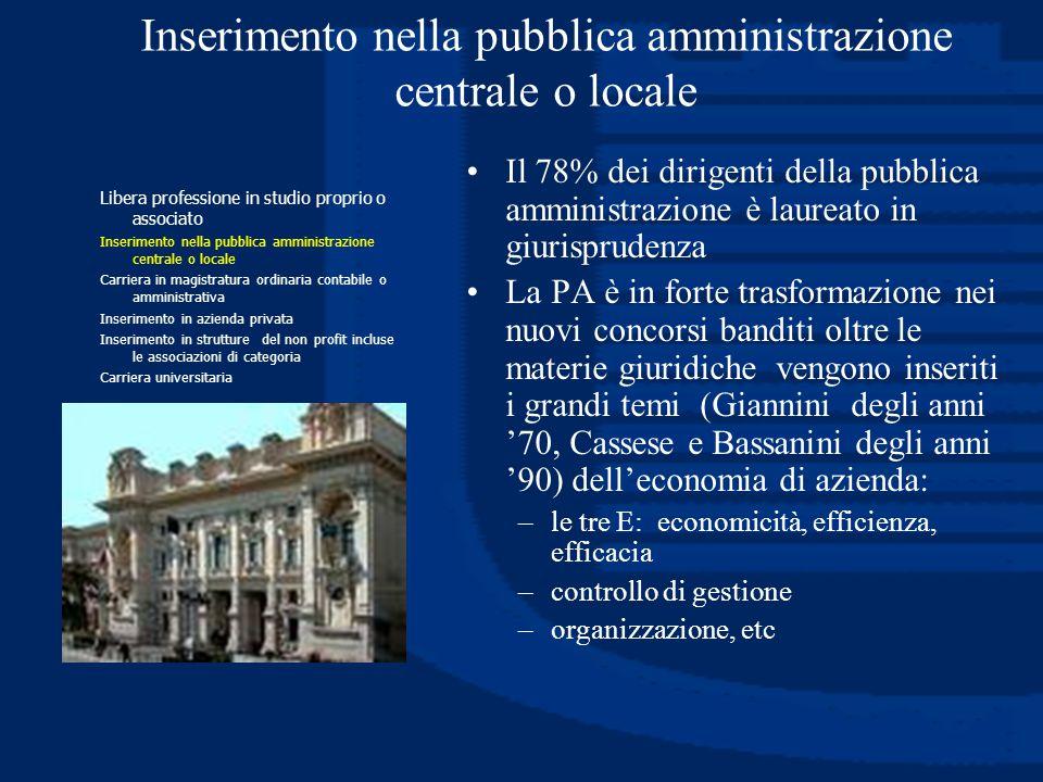 Inserimento nella pubblica amministrazione centrale o locale Il 78% dei dirigenti della pubblica amministrazione è laureato in giurisprudenza La PA è
