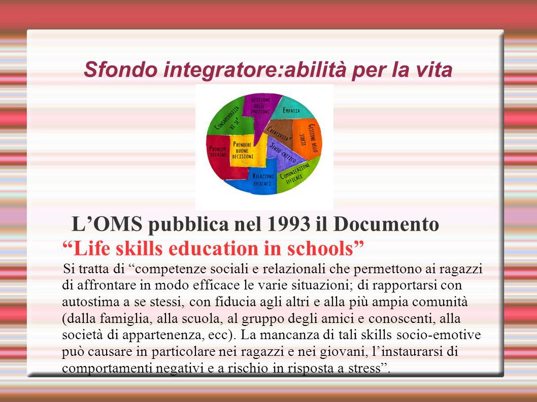 """Sfondo integratore:abilità per la vita L'OMS pubblica nel 1993 il Documento """"Life skills education in schools"""" Si tratta di """"competenze sociali e rela"""