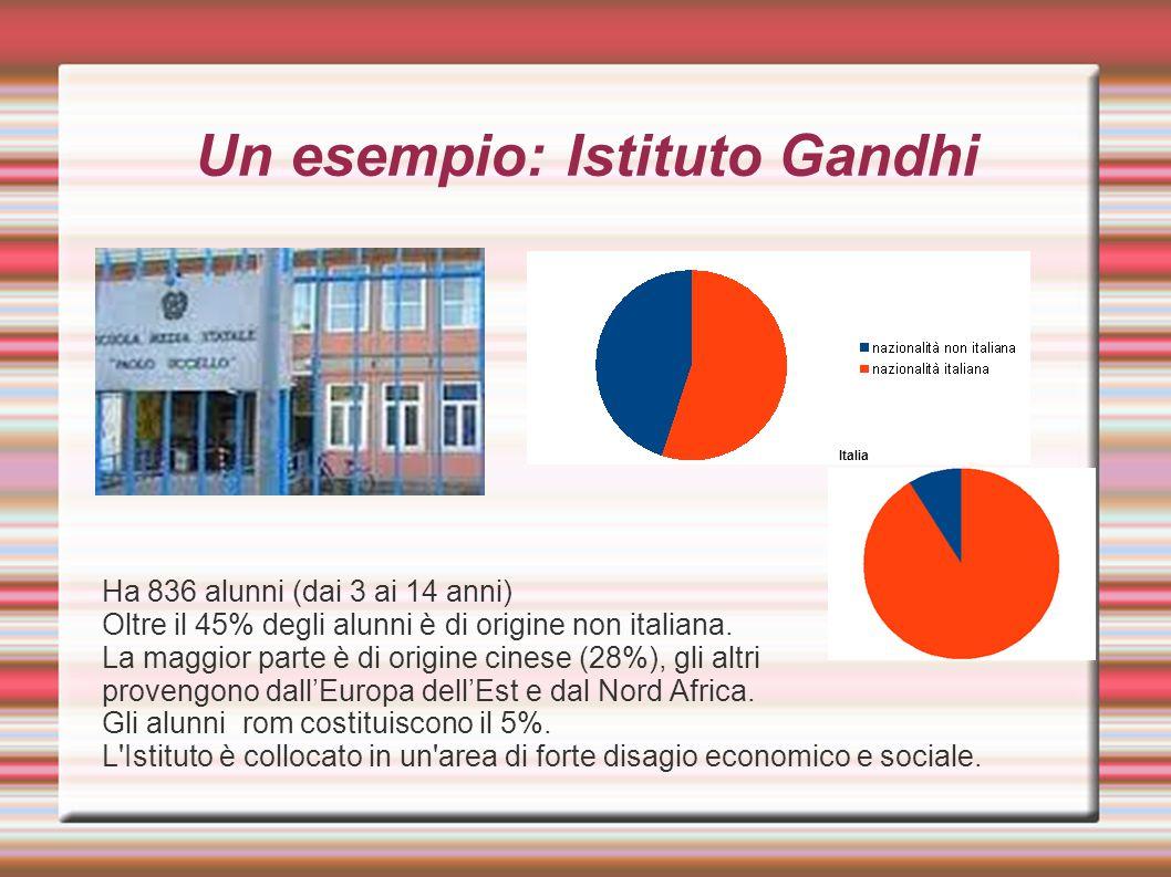 Un esempio: Istituto Gandhi Ha 836 alunni (dai 3 ai 14 anni) Oltre il 45% degli alunni è di origine non italiana. La maggior parte è di origine cinese