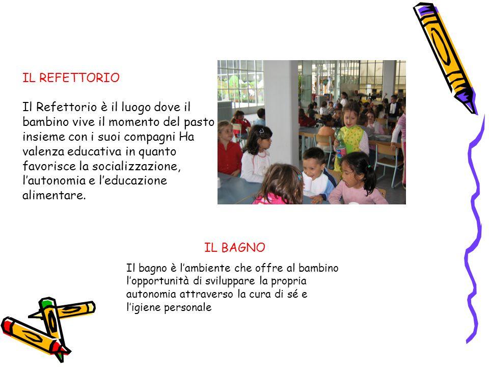 Nell'aula l'organizzazione degli spazi, precisa ed identificabile permette al bambino di orientarsi nella scelta dell'attività LA SEZIONE ANGOLO MORBIDO ATTIVITA' AI TAVOLI GIOCO CREATIVO GIOCO SIMBOLICO