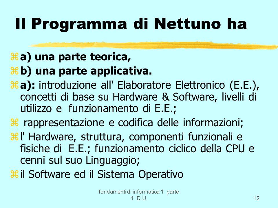 fondamenti di informatica 1 parte 1 D.U.12 Il Programma di Nettuno ha za) una parte teorica, zb) una parte applicativa.