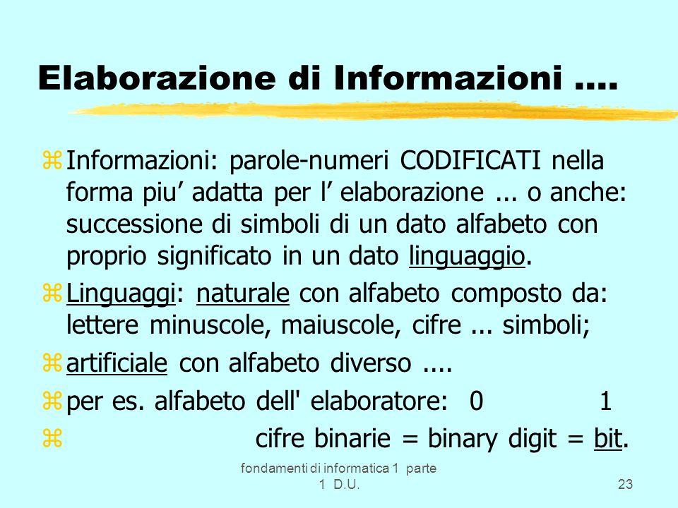 fondamenti di informatica 1 parte 1 D.U.23 Elaborazione di Informazioni …. zInformazioni: parole-numeri CODIFICATI nella forma piu' adatta per l' elab