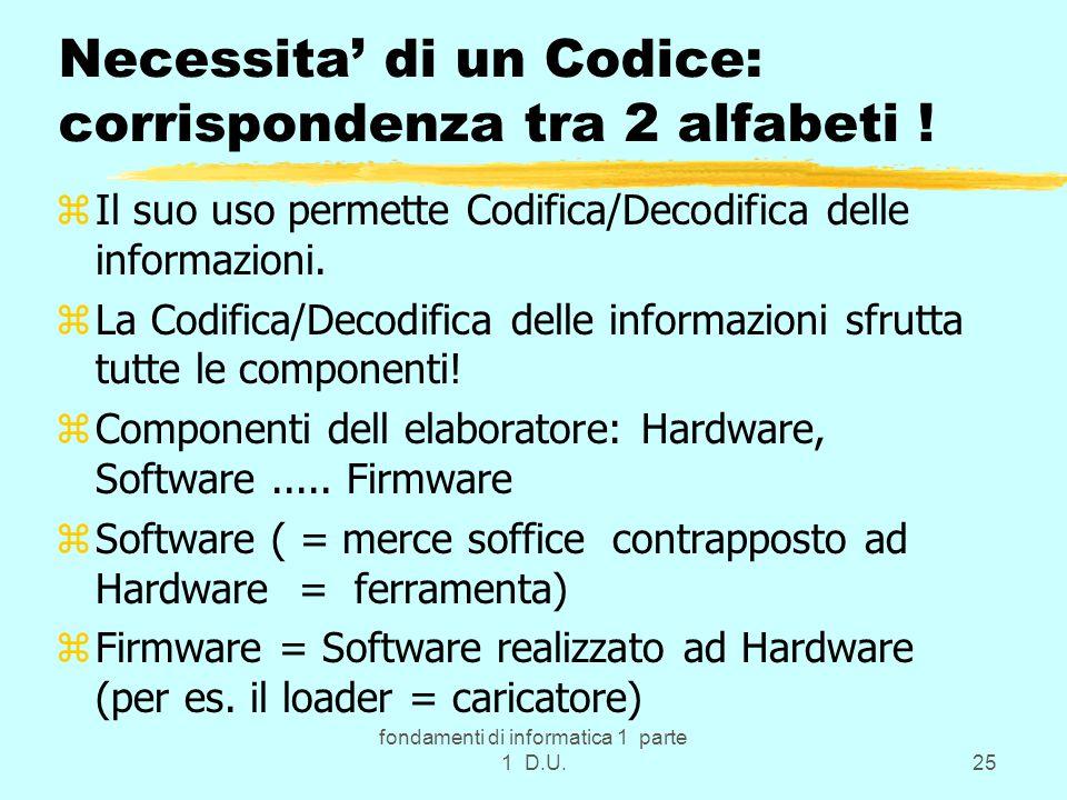 fondamenti di informatica 1 parte 1 D.U.25 zIl suo uso permette Codifica/Decodifica delle informazioni. zLa Codifica/Decodifica delle informazioni sfr