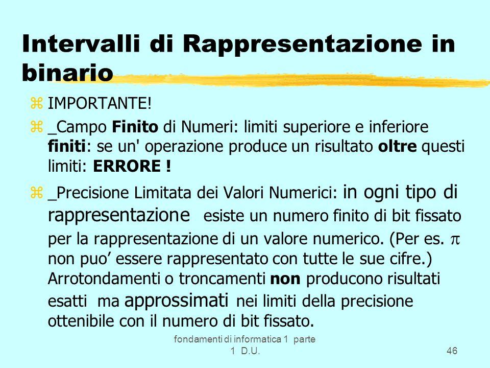 fondamenti di informatica 1 parte 1 D.U.46 Intervalli di Rappresentazione in binario zIMPORTANTE! z_Campo Finito di Numeri: limiti superiore e inferio