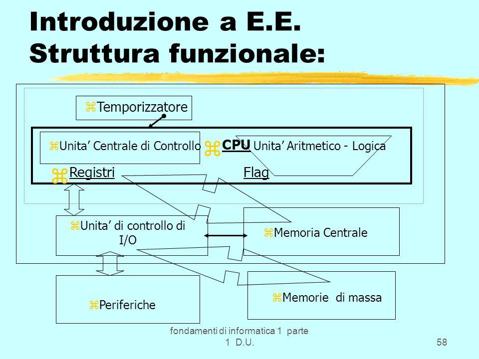 fondamenti di informatica 1 parte 1 D.U.58 Introduzione a E.E. Struttura funzionale: zTemporizzatore zUnita' Centrale di Controllo Unita' Aritmetico -