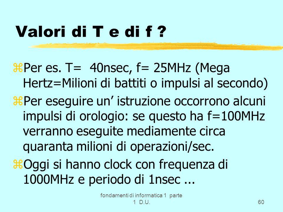 fondamenti di informatica 1 parte 1 D.U.60 Valori di T e di f ? zPer es. T= 40nsec, f= 25MHz (Mega Hertz=Milioni di battiti o impulsi al secondo) zPer