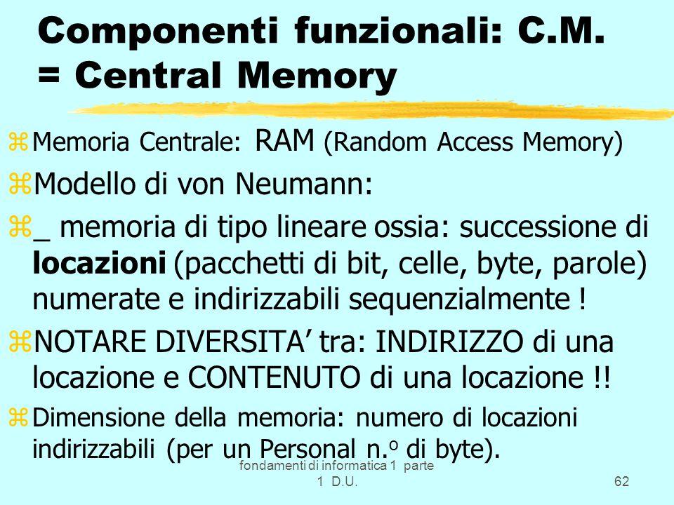 fondamenti di informatica 1 parte 1 D.U.62 Componenti funzionali: C.M. = Central Memory zMemoria Centrale: RAM (Random Access Memory) zModello di von