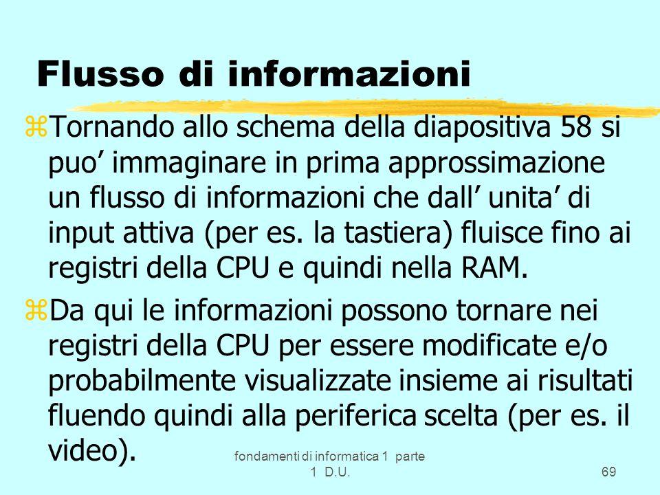 fondamenti di informatica 1 parte 1 D.U.69 Flusso di informazioni zTornando allo schema della diapositiva 58 si puo' immaginare in prima approssimazione un flusso di informazioni che dall' unita' di input attiva (per es.