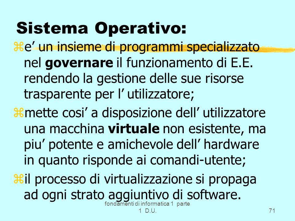 fondamenti di informatica 1 parte 1 D.U.71 Sistema Operativo: ze' un insieme di programmi specializzato nel governare il funzionamento di E.E.