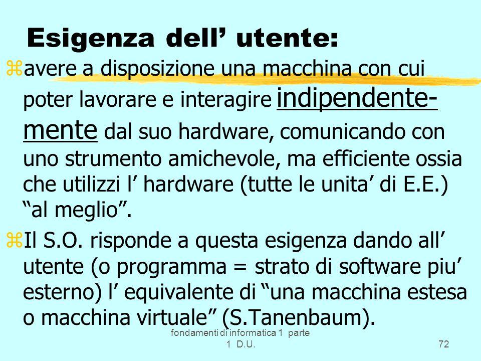 fondamenti di informatica 1 parte 1 D.U.72 Esigenza dell' utente: zavere a disposizione una macchina con cui poter lavorare e interagire indipendente- mente dal suo hardware, comunicando con uno strumento amichevole, ma efficiente ossia che utilizzi l' hardware (tutte le unita' di E.E.) al meglio .
