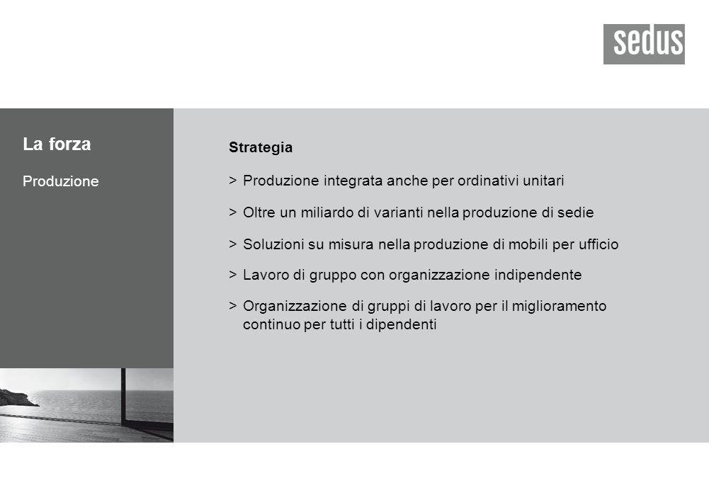 La forza Produzione Strategia >Produzione integrata anche per ordinativi unitari >Oltre un miliardo di varianti nella produzione di sedie >Soluzioni su misura nella produzione di mobili per ufficio >Lavoro di gruppo con organizzazione indipendente >Organizzazione di gruppi di lavoro per il miglioramento continuo per tutti i dipendenti