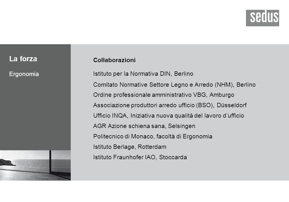 La forza Ergonomia Collaborazioni Istituto per la Normativa DIN, Berlino Comitato Normative Settore Legno e Arredo (NHM), Berlino Ordine professionale amministrativo VBG, Amburgo Associazione produttori arredo ufficio (BSO), Düsseldorf Ufficio INQA, Iniziativa nuova qualità del lavoro d'ufficio AGR Azione schiena sana, Selsingen Politecnico di Monaco, facoltà di Ergonomia Istituto Berlage, Rotterdam Istituto Fraunhofer IAO, Stoccarda