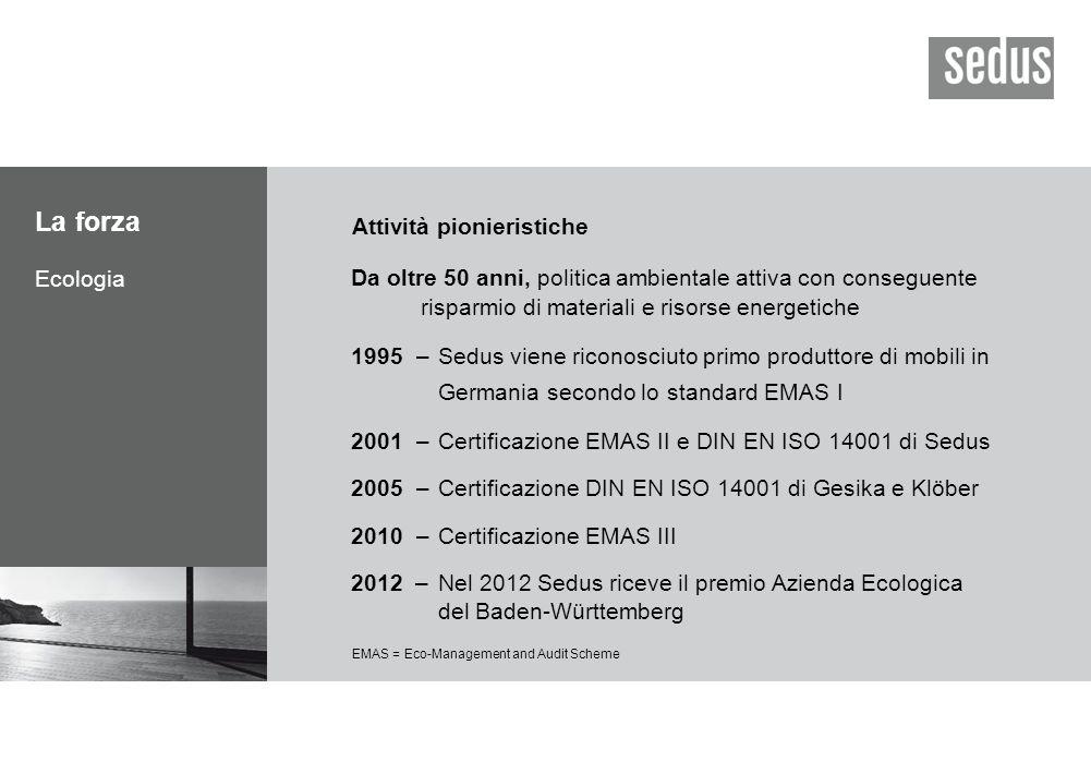 La forza Ecologia Attività pionieristiche EMAS = Eco-Management and Audit Scheme Da oltre 50 anni, politica ambientale attiva con conseguente risparmio di materiali e risorse energetiche 1995–Sedus viene riconosciuto primo produttore di mobili in Germania secondo lo standard EMAS I 2001–Certificazione EMAS II e DIN EN ISO 14001 di Sedus 2005–Certificazione DIN EN ISO 14001 di Gesika e Klöber 2010–Certificazione EMAS III 2012 –Nel 2012 Sedus riceve il premio Azienda Ecologica del Baden-Württemberg