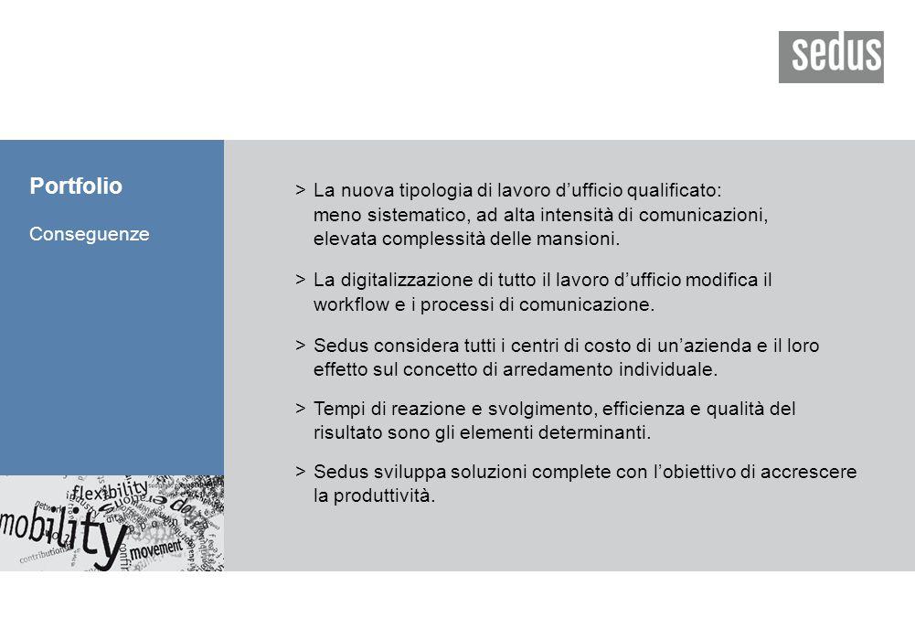 Portfolio Conseguenze >La nuova tipologia di lavoro d'ufficio qualificato: meno sistematico, ad alta intensità di comunicazioni, elevata complessità delle mansioni.