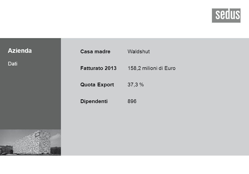 Azienda Dati Casa madreWaldshut Fatturato 2013158,2 milioni di Euro Quota Export37,3 % Dipendenti896
