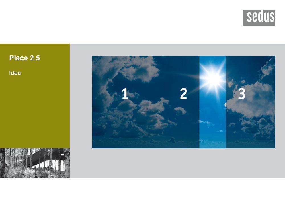 Place 2.5 Idea