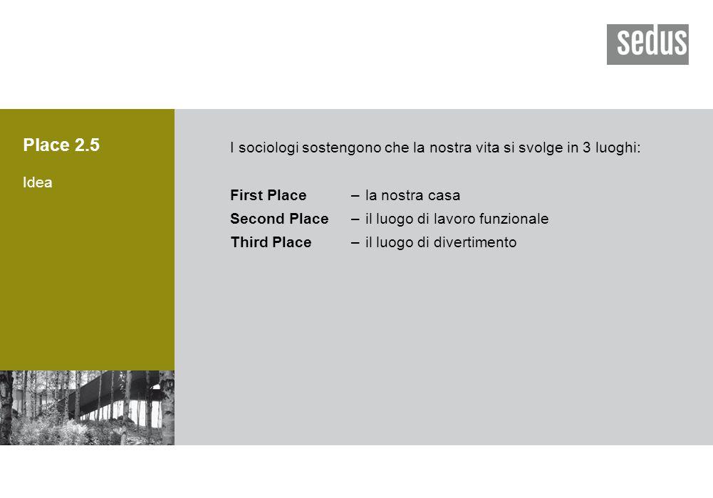 Place 2.5 Idea I sociologi sostengono che la nostra vita si svolge in 3 luoghi: First Place–la nostra casa Second Place–il luogo di lavoro funzionale Third Place–il luogo di divertimento
