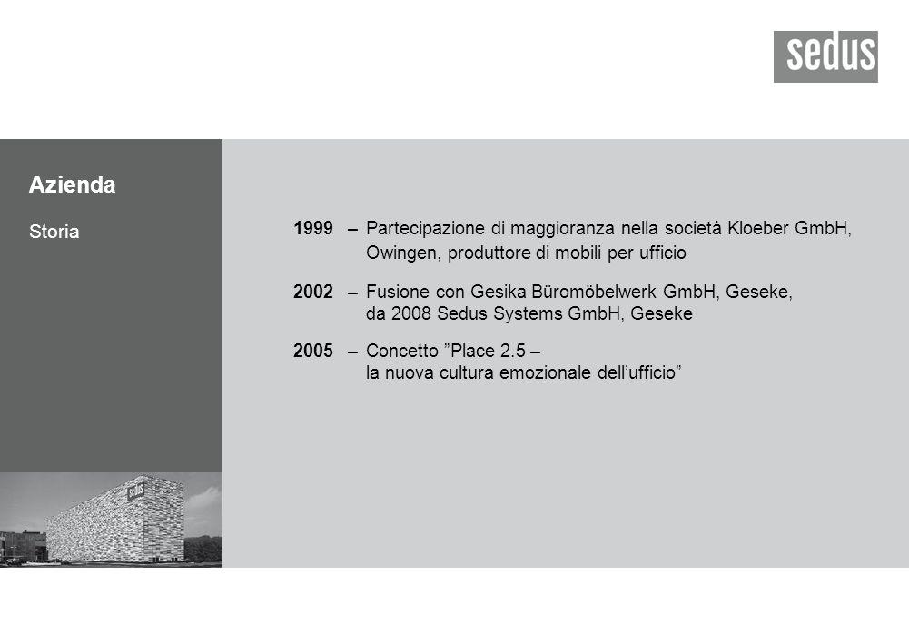 Azienda Storia 1999–Partecipazione di maggioranza nella società Kloeber GmbH, Owingen, produttore di mobili per ufficio 2002–Fusione con Gesika Büromöbelwerk GmbH, Geseke, da 2008 Sedus Systems GmbH, Geseke 2005–Concetto Place 2.5 – la nuova cultura emozionale dell'ufficio