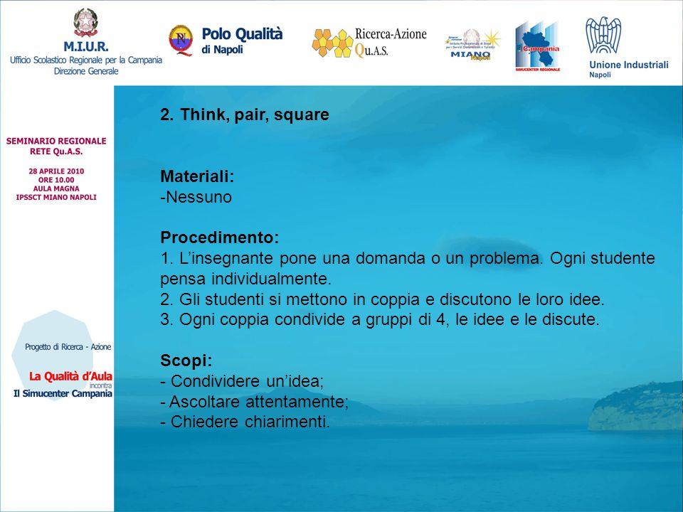 2.Think, pair, square Materiali: -Nessuno Procedimento: 1.
