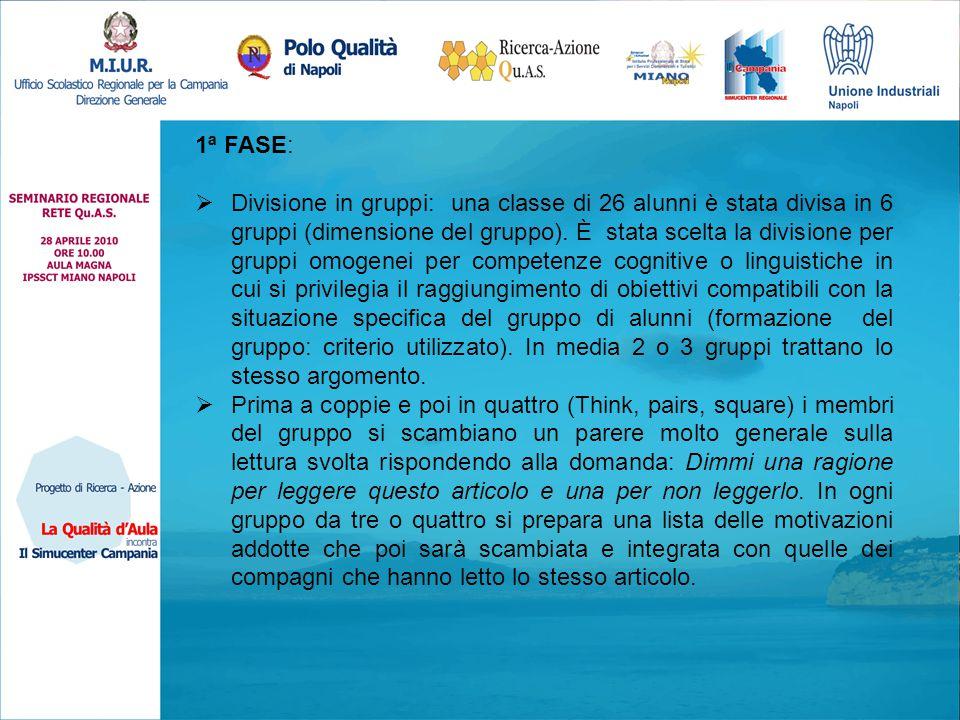 1ª FASE:  Divisione in gruppi: una classe di 26 alunni è stata divisa in 6 gruppi (dimensione del gruppo).