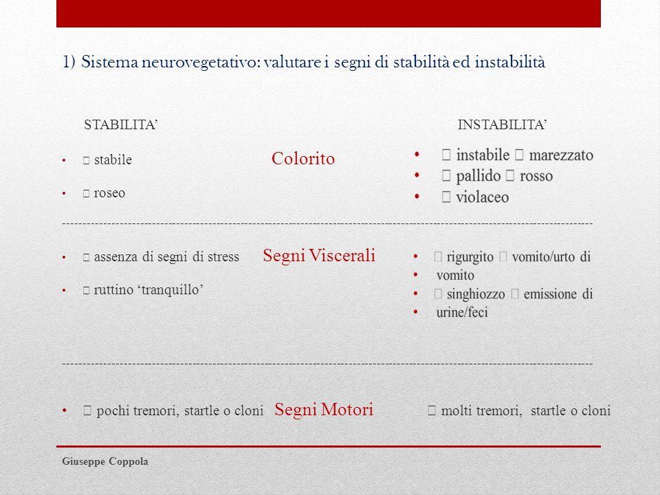1) Sistema neurovegetativo: valutare i segni di stabilità ed instabilità STABILITA' INSTABILITA'  stabile Colorito  roseo ------------------------------------------------------------------------------------------------------------------------------------  assenza di segni di stress Segni Viscerali  ruttino 'tranquillo' ------------------------------------------------------------------------------------------------------------------------------------  pochi tremori, startle o cloni Segni Motori  molti tremori, startle o cloni Giuseppe Coppola