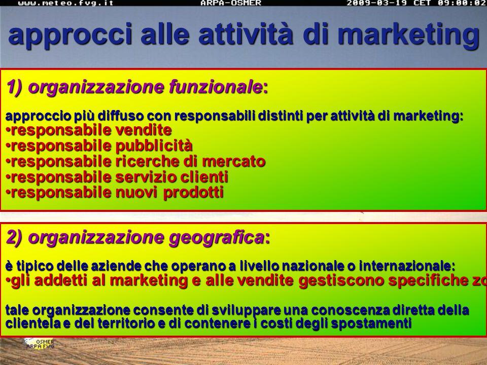 rapporto fra divisione marketing e altre strutture interne ed esterne all'azienda i responsabili marketing decidono sui segmenti obiettivo i responsab