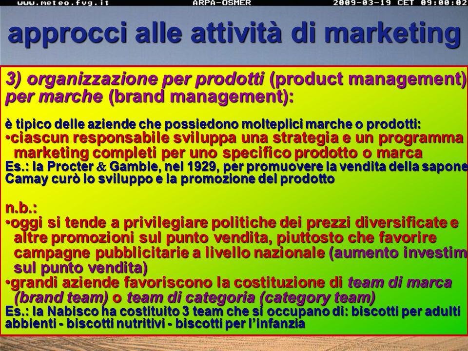 approcci alle attività di marketing 1) organizzazione funzionale: approccio più diffuso con responsabili distinti per attività di marketing: responsab