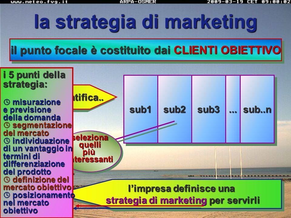 la strategia di marketing il punto focale è costituito dai CLIENTI OBIETTIVO l'impresa identifica..