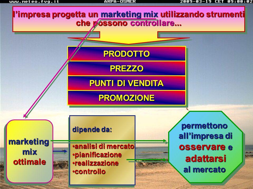 la strategia di marketing il punto focale è costituito dai CLIENTI OBIETTIVO l'impresa identifica.. il mercato nella sua globalità poi lo suddivide in