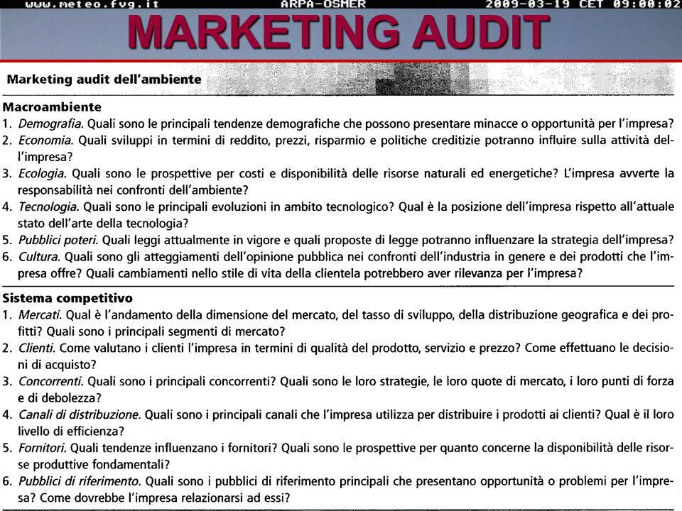 """PREMESSA GENERALE """"Il piano di marketing 2004 definisce un approccio teso al conseguimento di un significativo incremento delle vendite e dei profitti"""