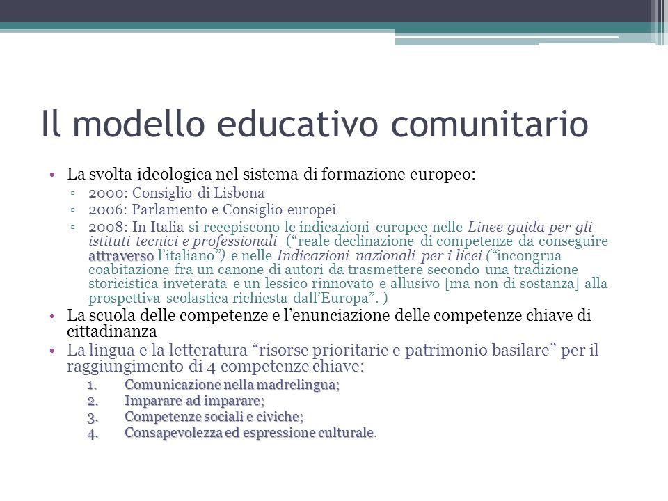 Il modello educativo comunitario La svolta ideologica nel sistema di formazione europeo: ▫2000: Consiglio di Lisbona ▫2006: Parlamento e Consiglio eur